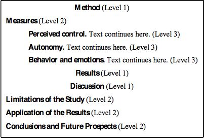 Apa format for research paper headings
